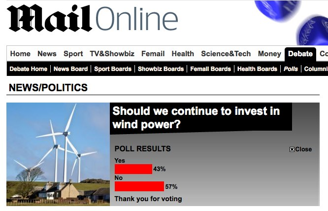 Polls Mail Online