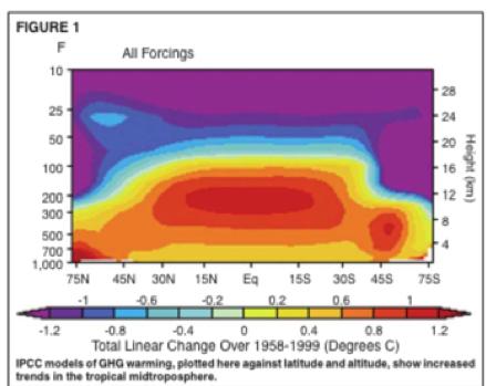 Signaturfig IPCC3 e1313964187633
