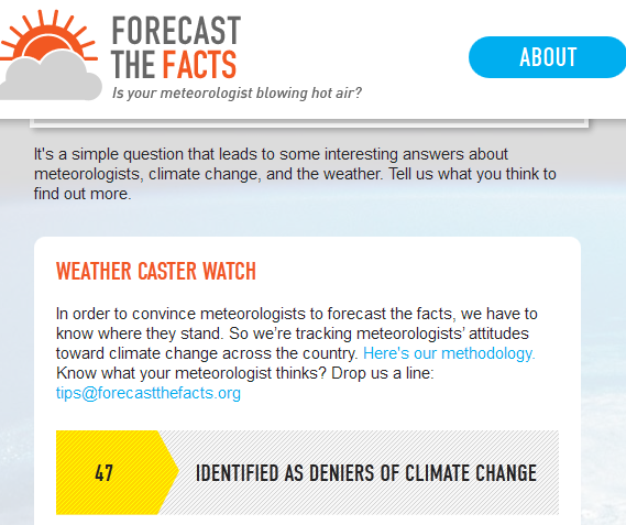 forecastthefacts