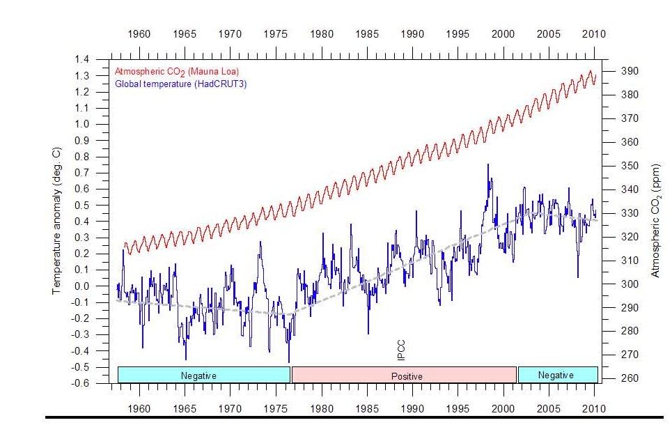 Figur korrelation