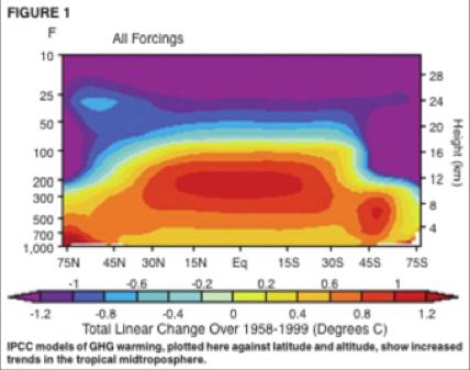 Signaturfig IPCC