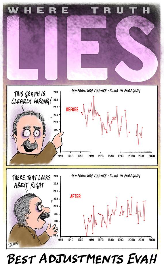 data skandalen