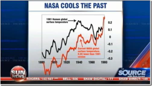 NASA GISS