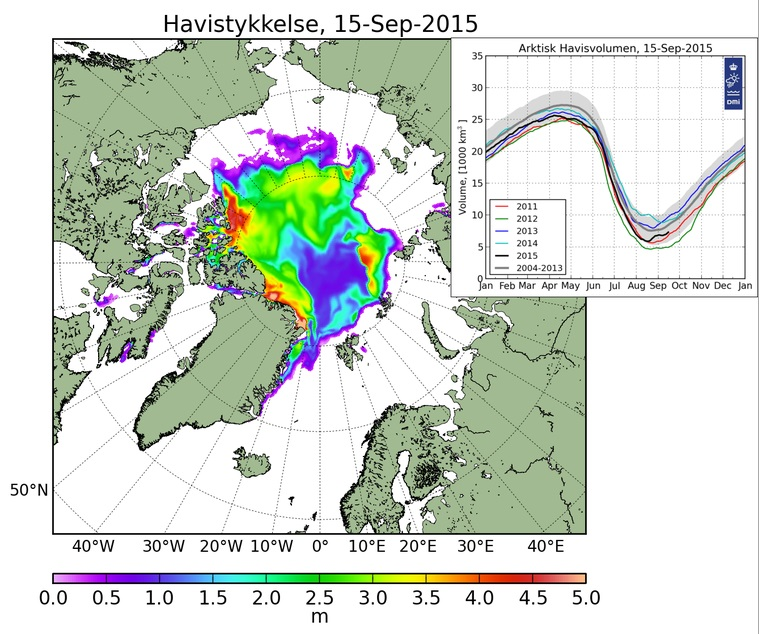 Arktis tjocklek