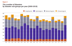 naturkatastrofer1