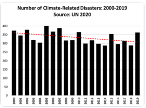 naturkatastrofer2