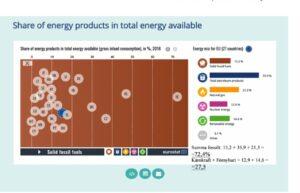 EU energi el fossilt