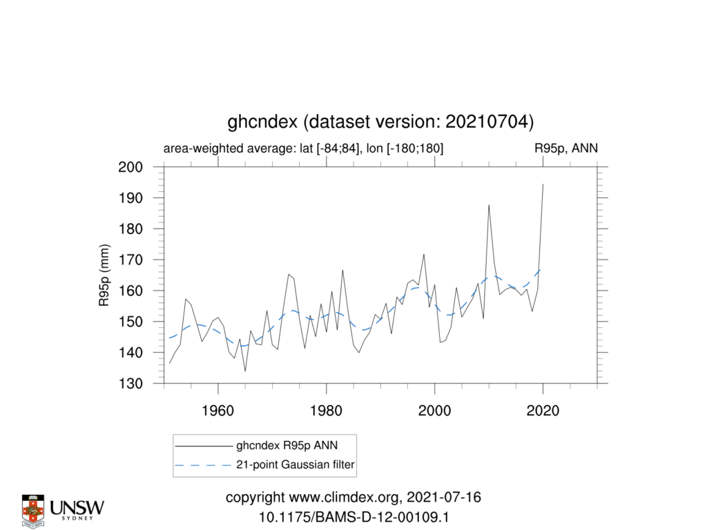 GHCNDEX R95p ANN TimeSeries 1951 2021 84to84 180to180
