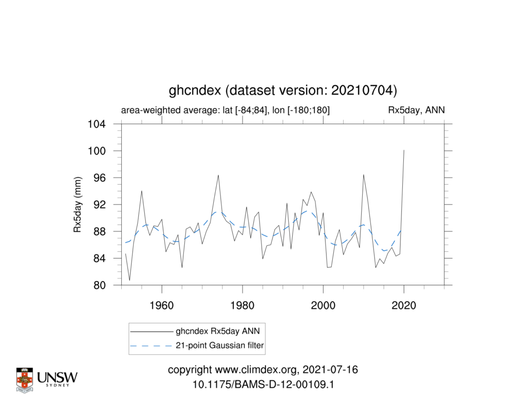 GHCNDEX Rx5day ANN TimeSeries 1951 2021 84to84 180to180