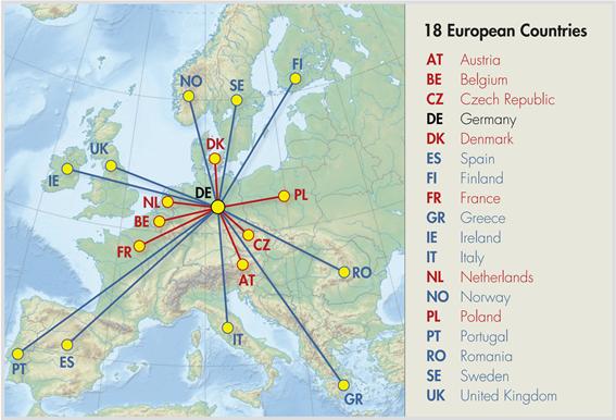 Vindproduktion EU