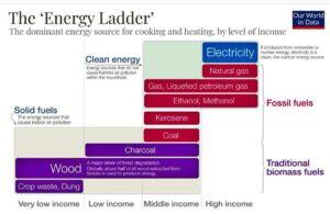 energi stege