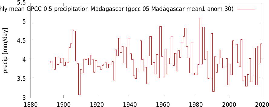 igpcc 05 Madagascar mean1 anom 30